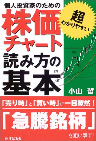 Basic stock chart reading for individual investors (2003) ISBN: 4883992942 [Japanese Import]: ...