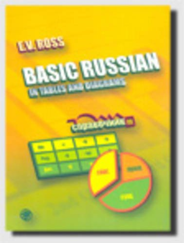 9785865473695: Basic Russian in Tables and Diagrams: Book