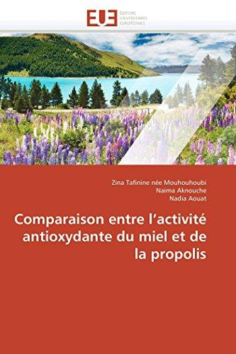 Comparaison Entre L Activite Antioxydante Du Miel: Zina Tafinine N