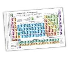 9786894010592: Tabla Periodica De Elementos