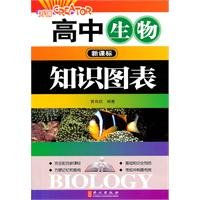 9787119071510: Knowledge of high school biology chart - New Curriculum(Chinese Edition)