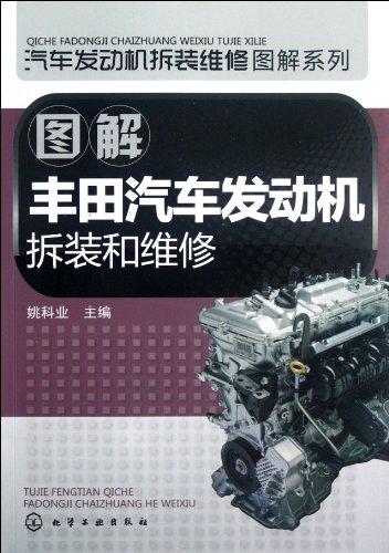 Graphic series of automotive engine disassembly and maintenance - graphic engine disassembly and ...