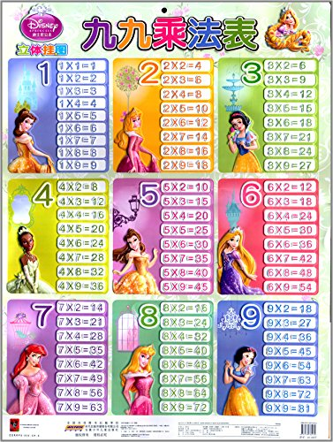 Multiplication Table  Disney Princess Dimensional