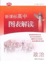 9787802016972: Politics - high school chart interpretation - New Curriculum(Chinese Edition)