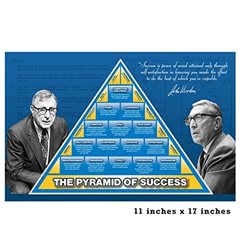 9788008616669 11x17 Official Pyramid Of Success Laminated Poster