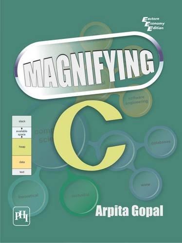 Magnifying C: Arpita Gopal