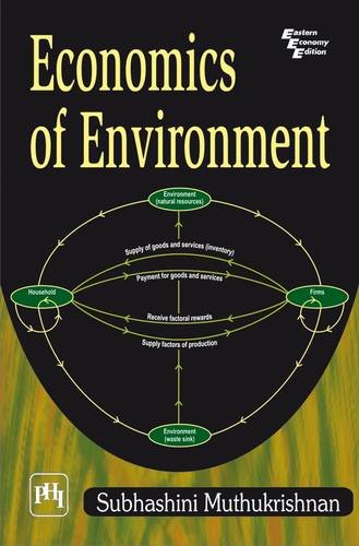 economics of the environment An economic environment is the total number of economic factors that make up the economy of the nation economic factors are broken down into two separate environments: microeconomic and macroeconomic the microeconomic environment includes information relating to the economic situations of individuals in society.