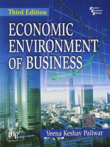 Economic Environment Of Business: Veena Keshav Pailwar