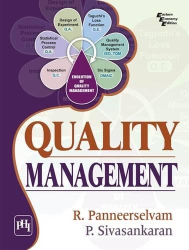 Quality Management: P. Sivasankaran,R. Panneerselvam