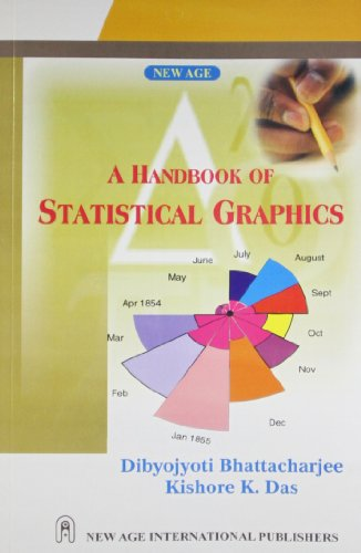 A Handbook of Statistical Graphics: Dibyojyoti Bhattacharjee,Kishore K.