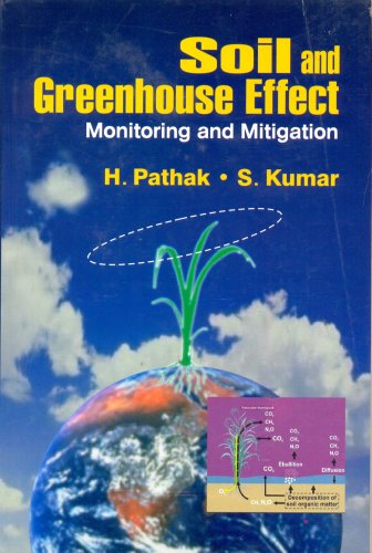 Soil and Greenhouse Effect: Monitoring and Mitigation
