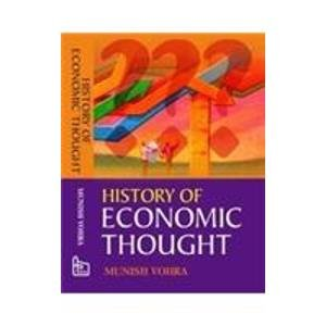 History of Economic Thought: Munish Vohra
