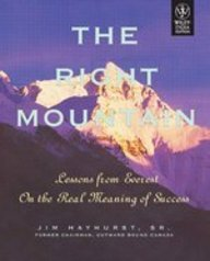 Right Mountain Lesson From Everest On The Real Meaning Of Success: HAYHURST