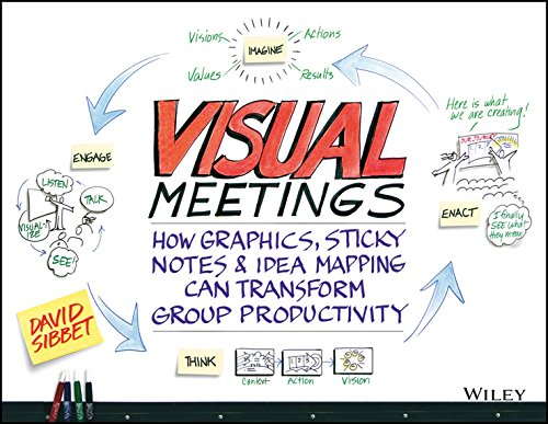 9788126534692: Visual Meetings: How Graphics, Sticky Notes and Idea Mapping Can Transform Group Productivity