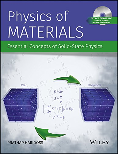 Physics Of Materials: Essential Concepts Of Solid-State: Dr. Prathap Haridoss
