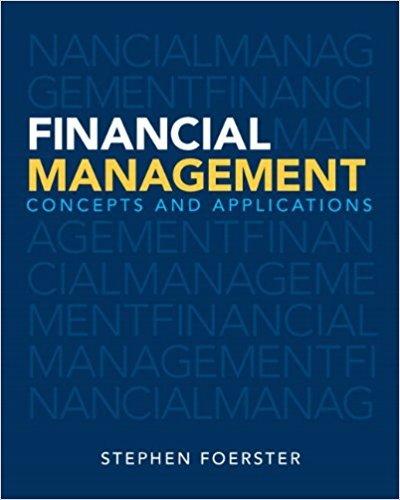 Financial Management Concepts M.Com. MG University: Sharma R.K., Gupta