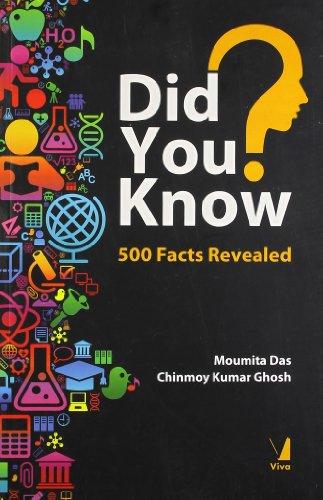 Did You Know?: Moumita Das Chinmoy