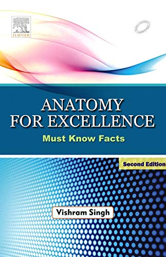 9788131234327: Anatomy for Excellence