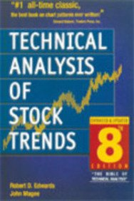 9788170946632: Technical Analysis of Stock Trends