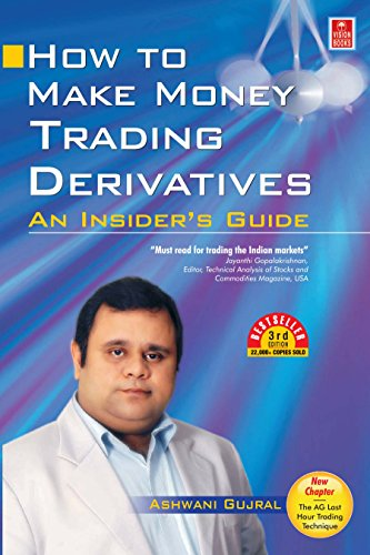 How To Make Money Trading Derivatives: Ashwani Gujral