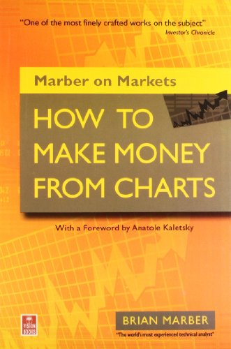 9788170947387: How to Make Money from Charts
