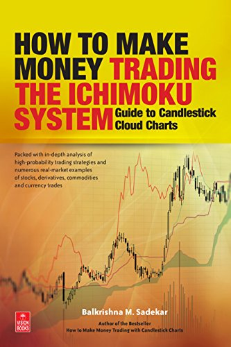 9788170949558: How to Make Money Trading the Ichimoku System: Guide to Candlestick Cloud Charts