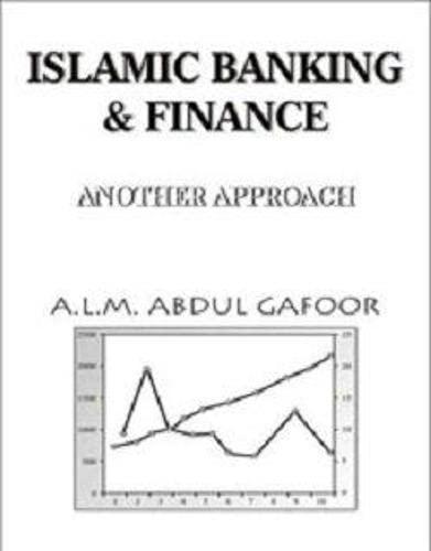 Islamic Banking & Finance: Gafoor A.L.M. Abdul