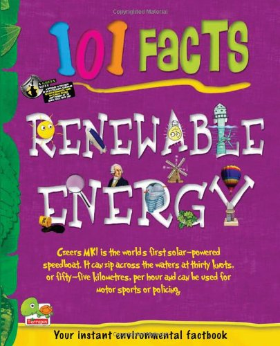 101 Facts: Renewable Energy: Aparajita Kashyap