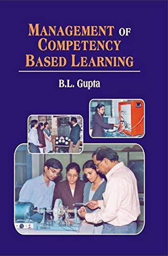 Management Competency Based Learining: B.L. Gupta