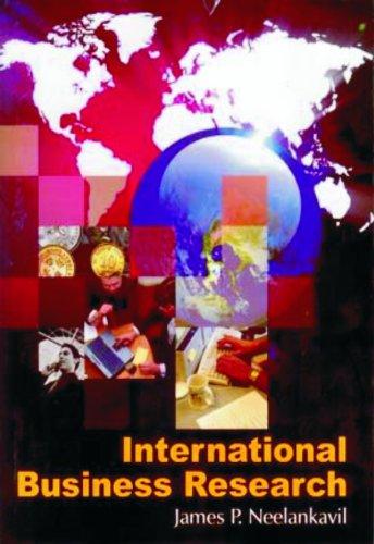 9788182743465: International Business Research