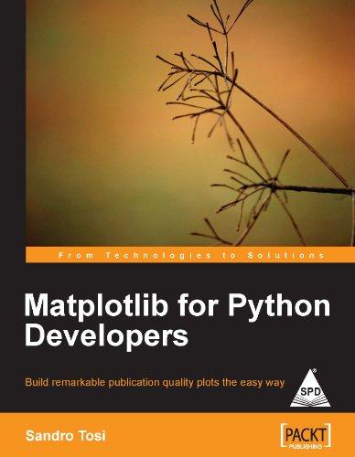 9788184049336: Matplotlib for Python Developers