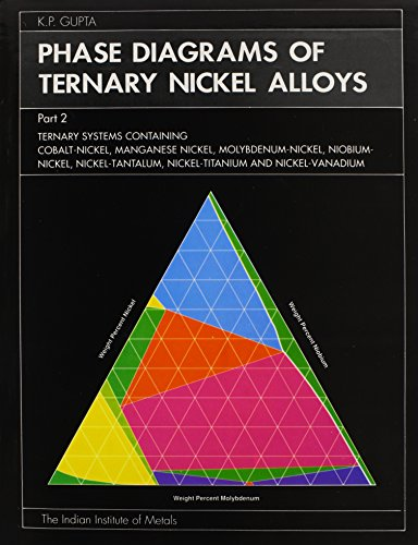 9788185307114: Phase Diagrams of Ternary Nickel Alloys, Part 2