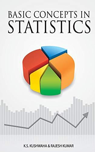 Basic Concepts in Statistics: Kumar Rajesh Kushwaha