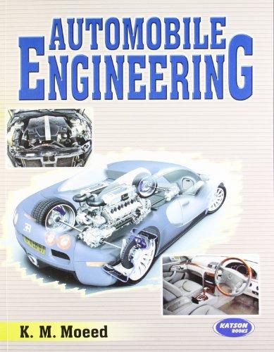 Automobile Engineering: K.M. Moeed