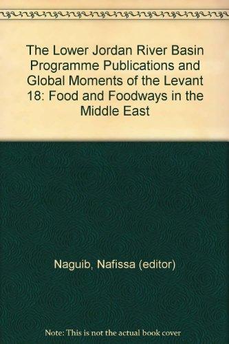 The Lower Jordan River Basin Programme Publications