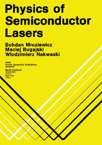 9788301101312: Physics of Semiconductor Lasers