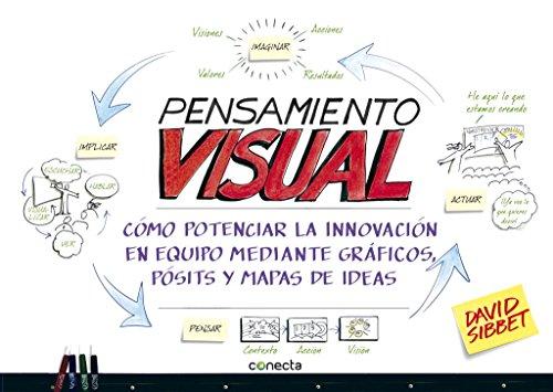 9788415431299: Pensamiento Visual / Visual Meetings (Conecta) (Spanish Edition)