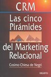 CRM. LAS CINCO PIRAMIDES DEL MARKETING RELACIONAL