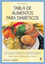 9788425514470: Tabla de alimentos para diabéticos (Tablas de alimentos)