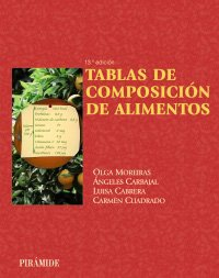 Tablas de composicion de alimentos / Food Conent Charts (Ciencia Y Tecnica / Science and Technology...