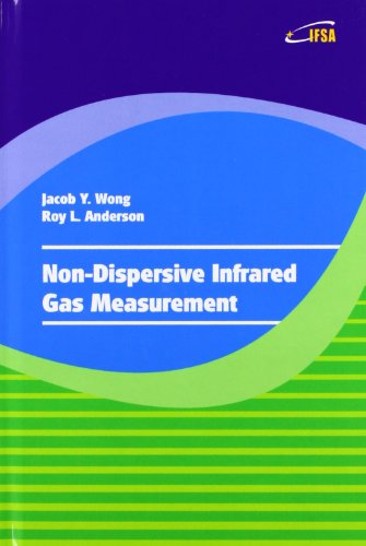 Non-Dispersive Infrared Gas Measurement: Jacob Y. Wong