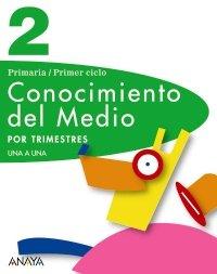 Conocimiento Del Medio 2.(Euskadi)/Ceu/M: Perez Madorran/ Diaz