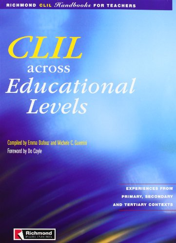 9788466802598: CLIL: Across the Educational Levels
