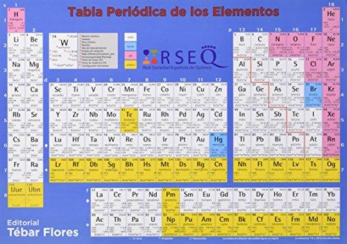 Tabla peridica iberlibro tabla peridica de los elementos pascual romn polo urtaz Image collections