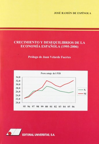 Crecimiento y desequilibrios de la economia española (1995-2006)