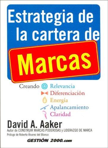 ESTRATEGIA DE LA CARTERA DE MARCAS: David A. Aaker