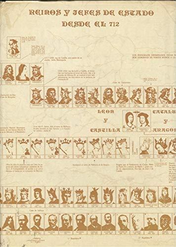 9788486664008: Reinos y jefes de estado desdeel 712