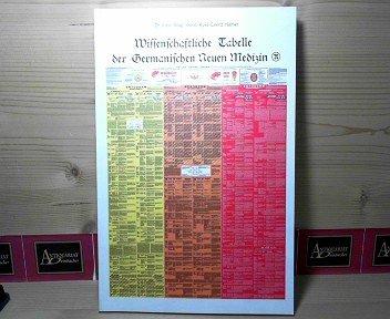 9788496127258: Wissenschafliche tabelle der germanische neuen medizin