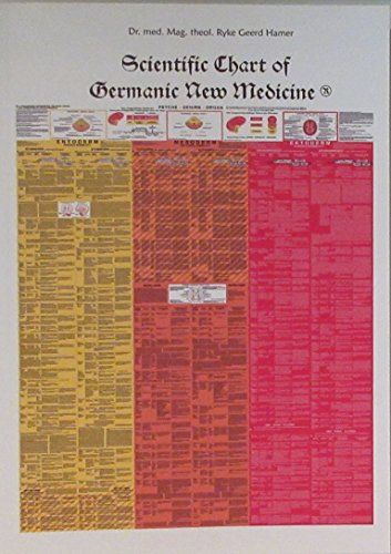 9788496127296: Scientific chart of germanic new medicine