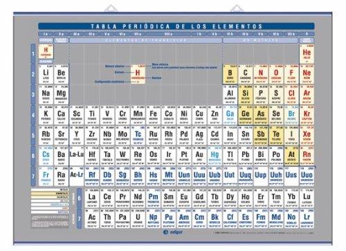 9788496999275: Tabla periódica Mural de los elementos químicos: Tabla Periódica de los Elementos (Láminas de Ciencias)
